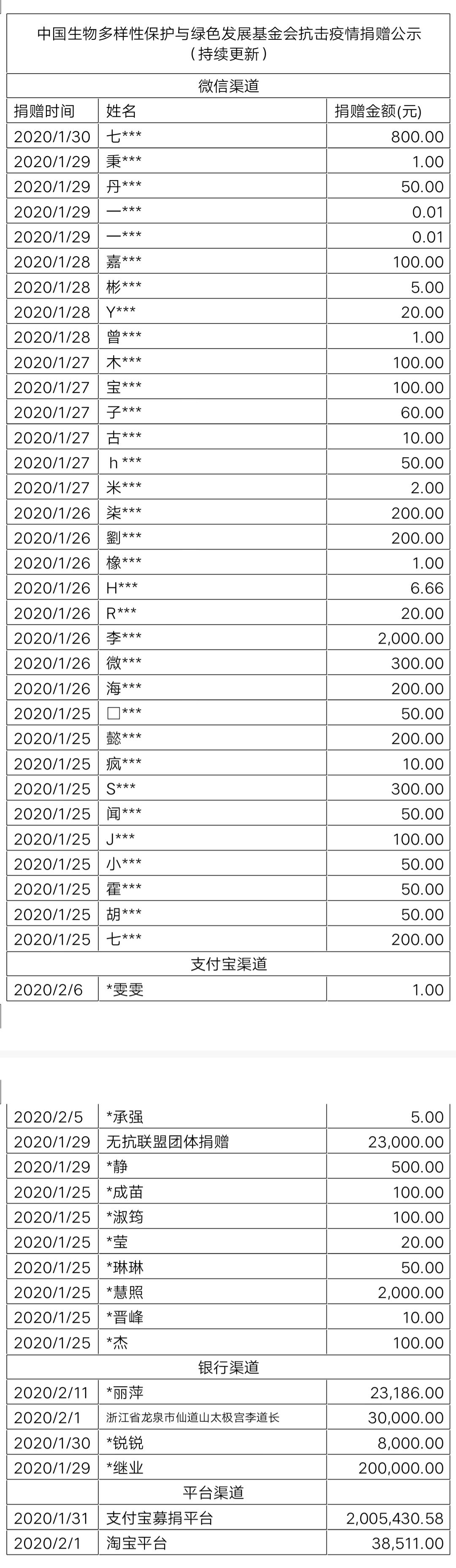微信圖片_20200218164837.png